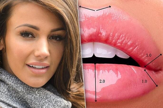 Ідеальні пропорції губ
