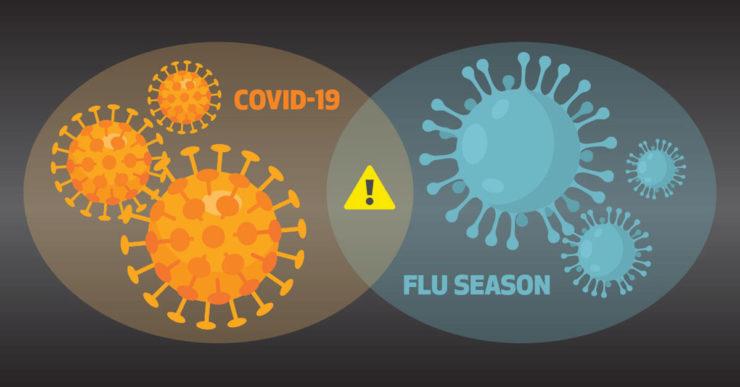 COVID-19 та грип